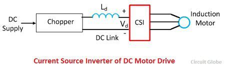 commutating capacitor definition what is current source inverter definition closed loop operation circuit globe