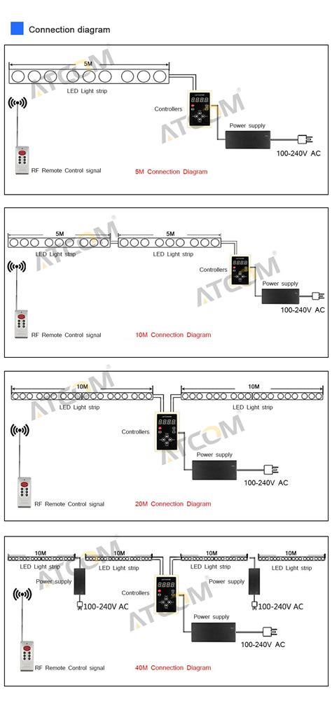 5050 led wire diagram wiring diagram manual