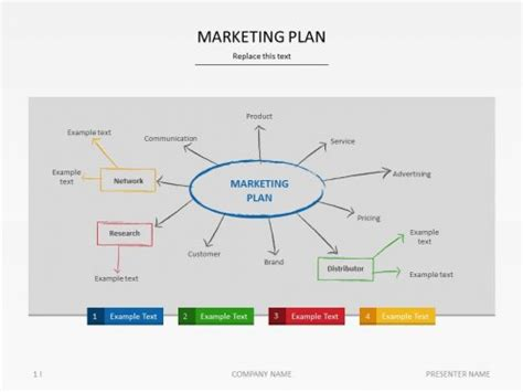 marketing strategy research paper marketing strategy research paper what is