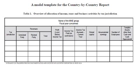 transfer pricing policy template transfer pricing policy template gallery template design