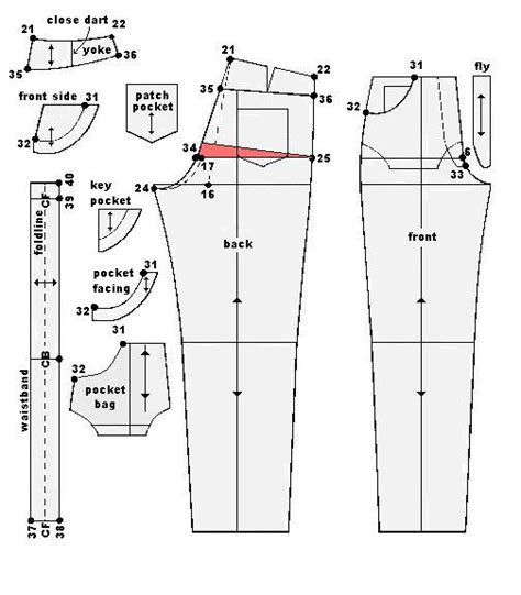 pattern drafting of short pants classic jeans weekend designer