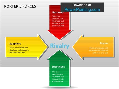 Powerpoint Porter 5 Forces Five Forces Model Ppt
