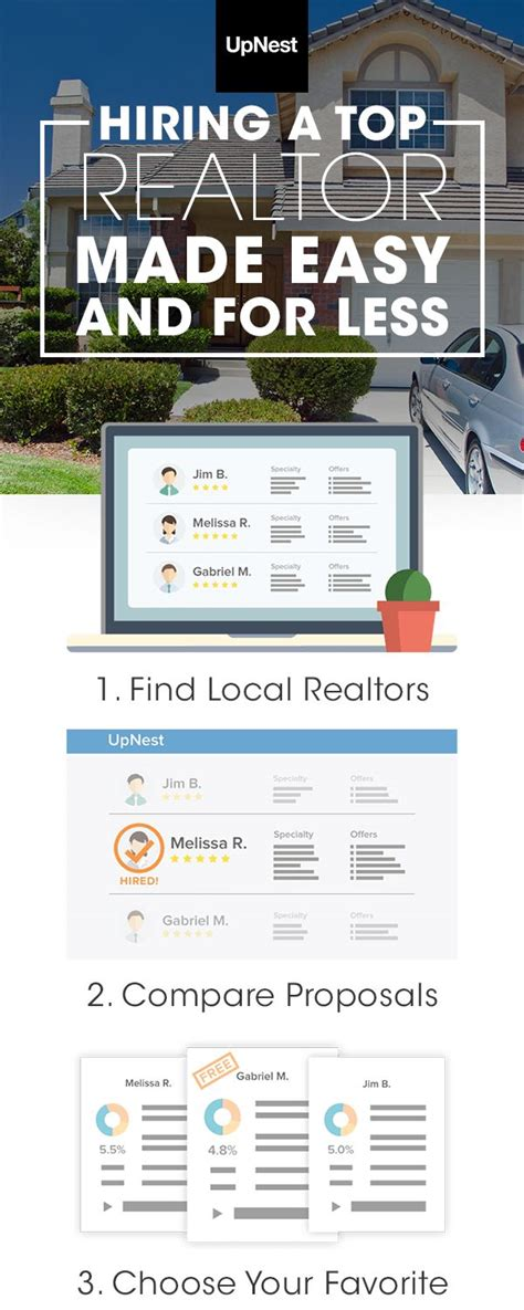 buying a house searches 132 best real estate seller tips images on pinterest