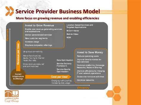 mobile vas mobile value added services m vas