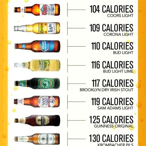 how many calories in amstel light calories in light for calories light vs vodka