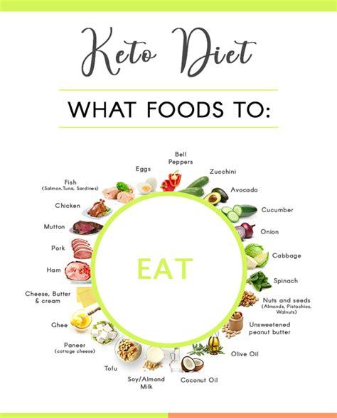 keto diet longevity