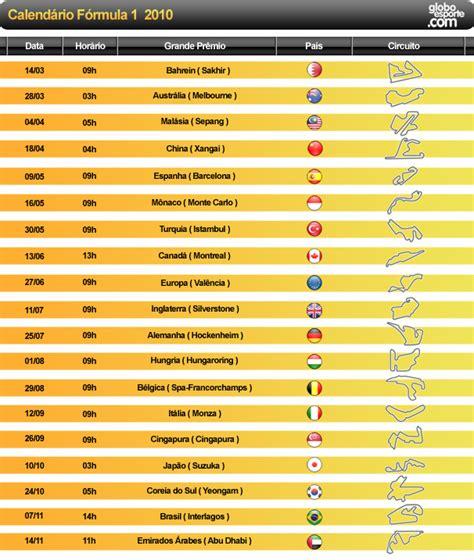Calendario F Indy Confira O Calend 225 De 2010 Globoesporte
