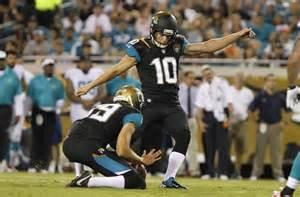 Jacksonville Jaguars 2014 Jacksonville Jaguars Underdogs Going Into 2014