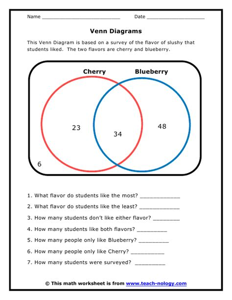 venn diagram math worksheets worksheets for all