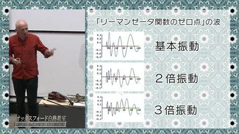 enrico bombieri jp エンリコ ボンビエリ enrico bombieri japaneseclass jp