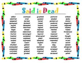 said is dead poster words