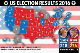 a us election results