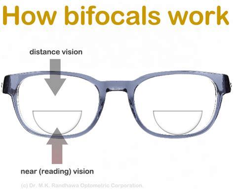 progressive bifocals bifocal lenses vancouver vision source dr randhawa