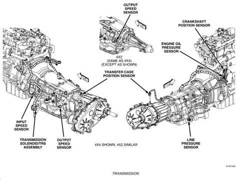 Jeep Grand Transmission Identification Location Of Speed Sensor Jeep Liberty