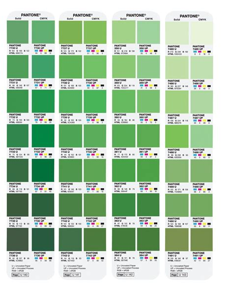 pantone color names pantone green color chart for cars cmyk refers to the