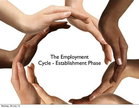 design by humans careers human resource planning job analysis and job design