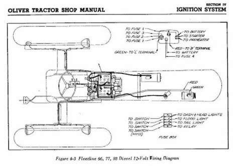 ford tractor wiring diagram pictures wiring diagram ford