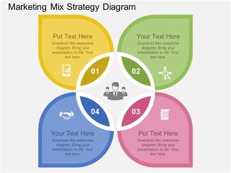 Marketing Mix Essays Marketing Diagram Template