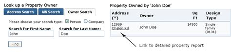 Search Owner By Address Property Ownership Los Angeles County Propertyshark