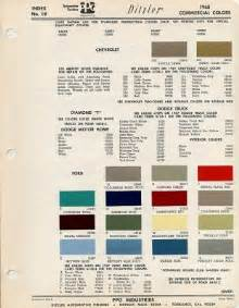 1968 chevy truck colors bing images