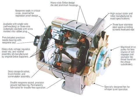 how does a st louis motor work boating products marine alternators from wagner products