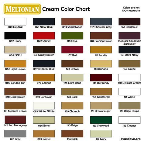 meltonian color chart 2014 hd color chart autos post