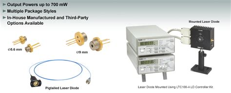 laser diode guide visible laser diodes center wavelengths from 404 nm to 690 nm