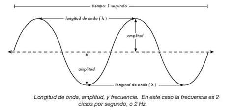 oscilacion resonante 191 que son las antenas rinc 243 n de felipe reyes