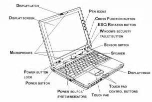 toshiba satellite schematics toshiba get free image about wiring diagram