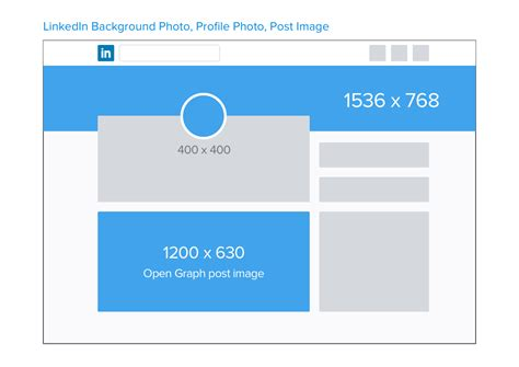 Social Media Image Sizes Dimensions Quick Reference Guide By Crazy Egg Linkedin Banner Template