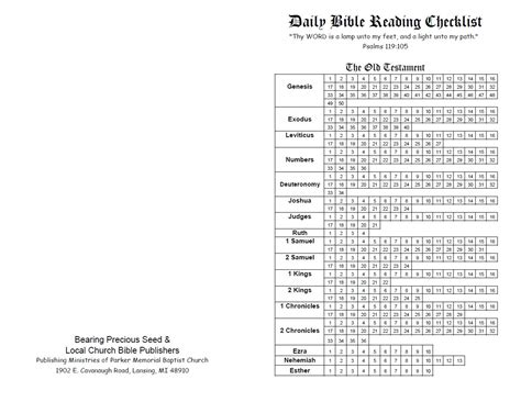 major themes bible reading plan bible reading project basic bible reading plans