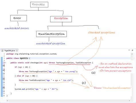 wrapper pattern java exle java exception handling tutorial