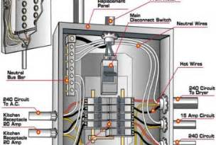 house circuit breaker panel diagram wedocable