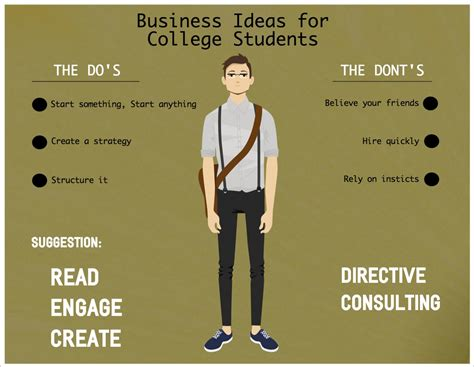 Business Plan Ideas For Mba Students cheap business ideas for students