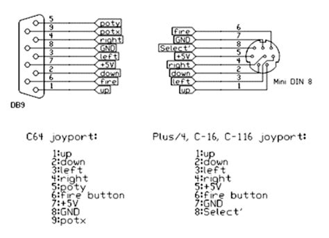 Murah Original D Sub Db9 9 Pin Right Angle 9pin Pcb Connector K joystick interface for c 16 c 116 and plus 4 v1 1