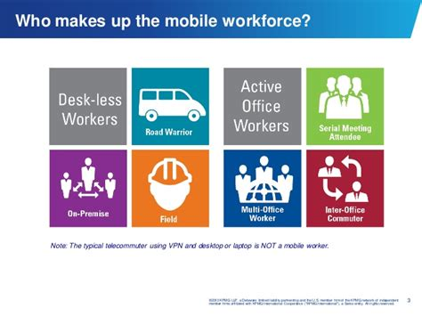 mobile workforce enterprise mobility enabling the mobile workforce