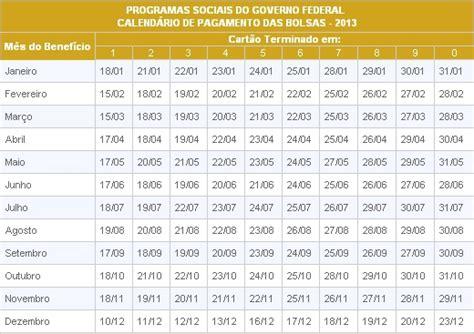 Calendã Do Bolsa Famã Lia 2013 Bolsa Fam 237 Lia 2013 Calend 225 De Pagamento