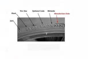 Vehicle Tyres Expiry Date How To The Expiry Date Of Your Vehicle Tyres To