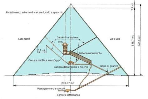 piramidi interno la grande piramide di cheope studia rapido