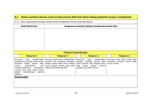 format evaluasi diri guru mata pelajaran instrumen edsm evaluasi diri sekolah dan madrasah