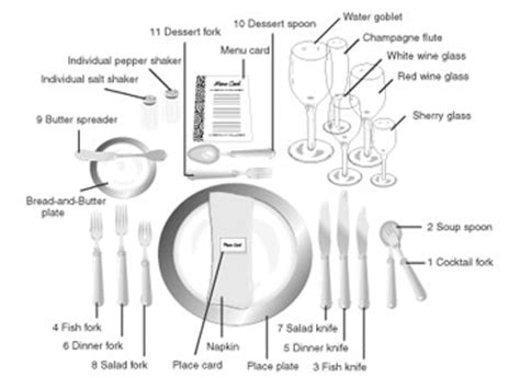 formal place setting diagram social graces and savoir faire with demita usher