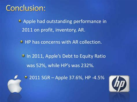 Mba Debt To Income Ratio by Financial Ratio Comparison Apple And Hp 2011 Figures
