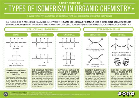 What Is An Organic Compound The Gallery For Gt Functional Groups Of Organic Compounds