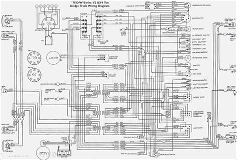1972 chevy truck wiring diagram 1975 dodge wiring
