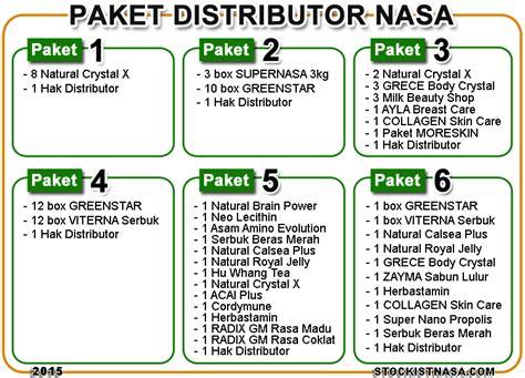 Istimewa Paket Distributor Stockis Theraskin distributor aksi bos nasa pt nusantara