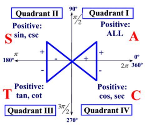 reference triangles mathbitsnotebooka ccss math