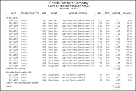 Quickbooks Sales Report by Quickbooks Inventory Reports Page 2 Of 3 Sleeter Report