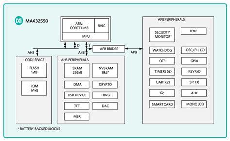 free integrated circuit design software integrated circuit design software 28 images ddc schematics software wini2c ddc lite wini2c
