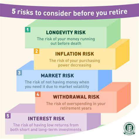 Risks Detox At Home by 5 Risks To Consider Before You Retire