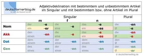 sprachniveau tabelle deklination der adjektive b1 tabellen beispiele
